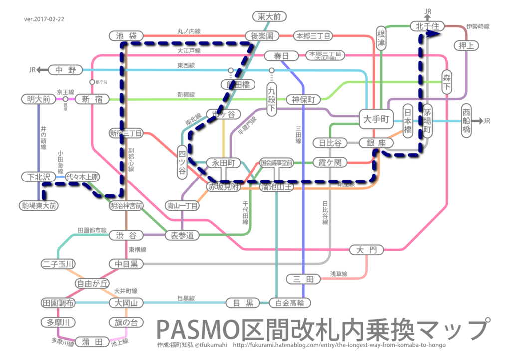 f:id:tfukumachi:20170226235909p:plain