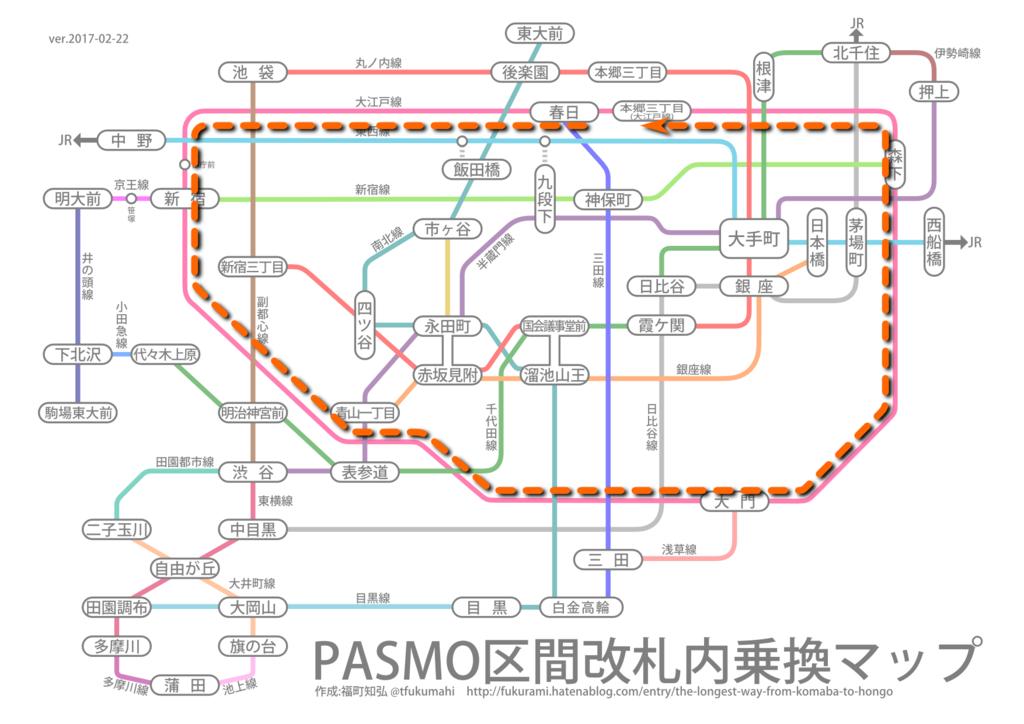 f:id:tfukumachi:20170227005416p:plain