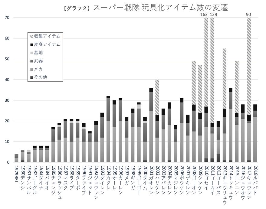 f:id:tfukumachi:20181222020726p:plain