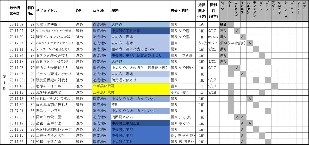 f:id:tfukumachi:20210307182110p:plain