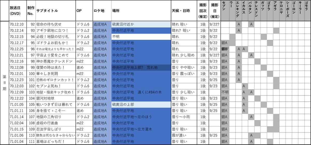 f:id:tfukumachi:20210307182141p:plain