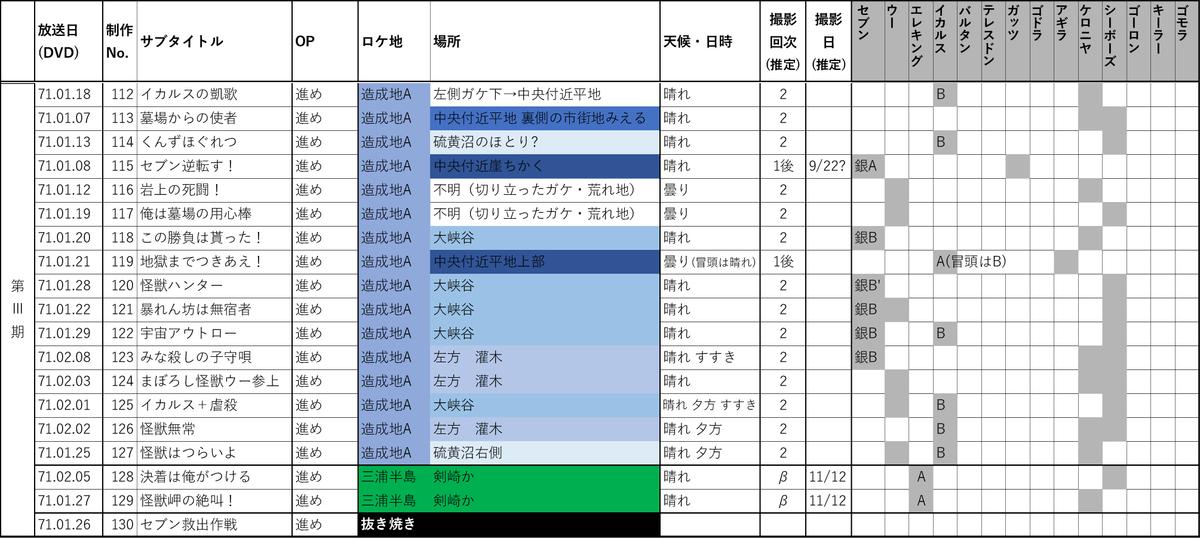 f:id:tfukumachi:20210307182215p:plain