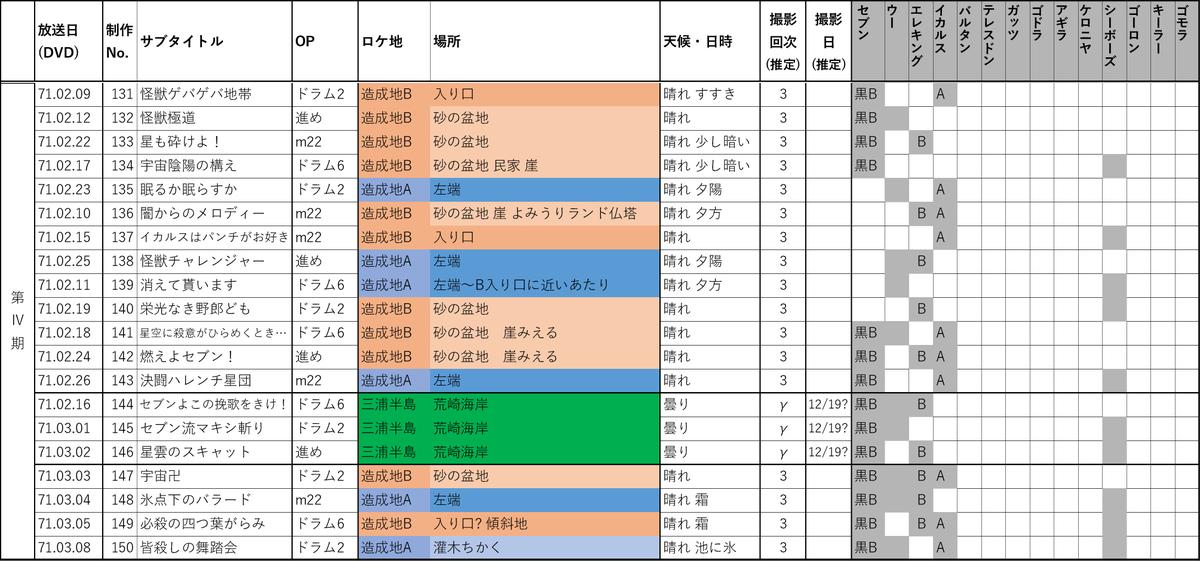 f:id:tfukumachi:20210307182229p:plain