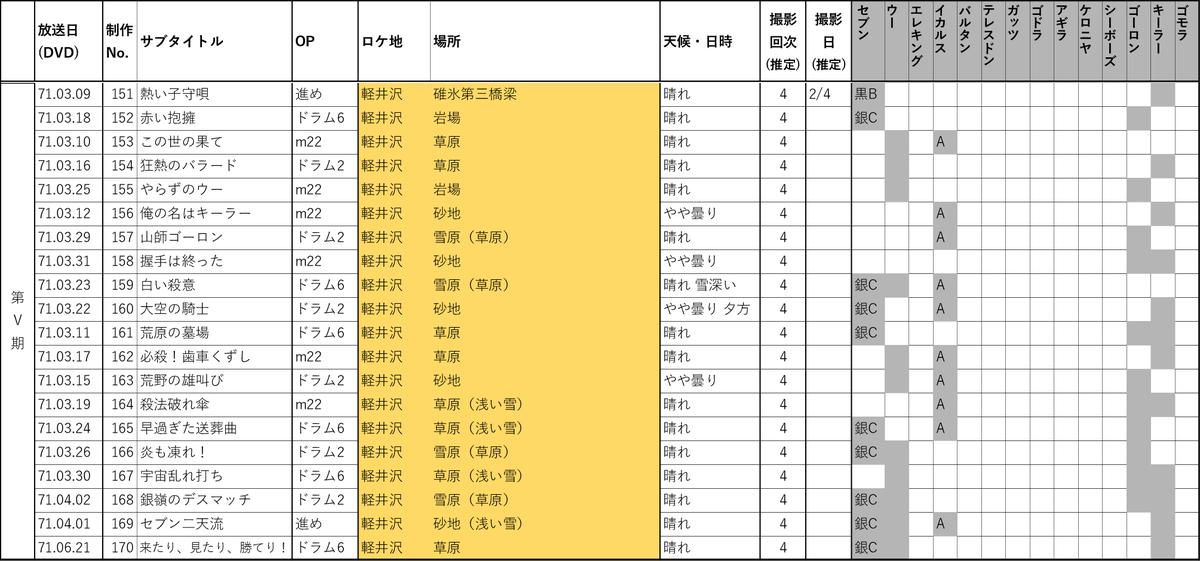 f:id:tfukumachi:20210307182257p:plain