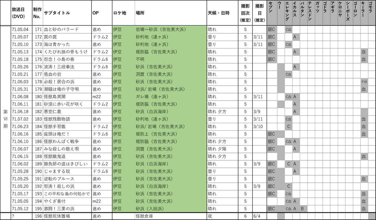f:id:tfukumachi:20210307182311p:plain