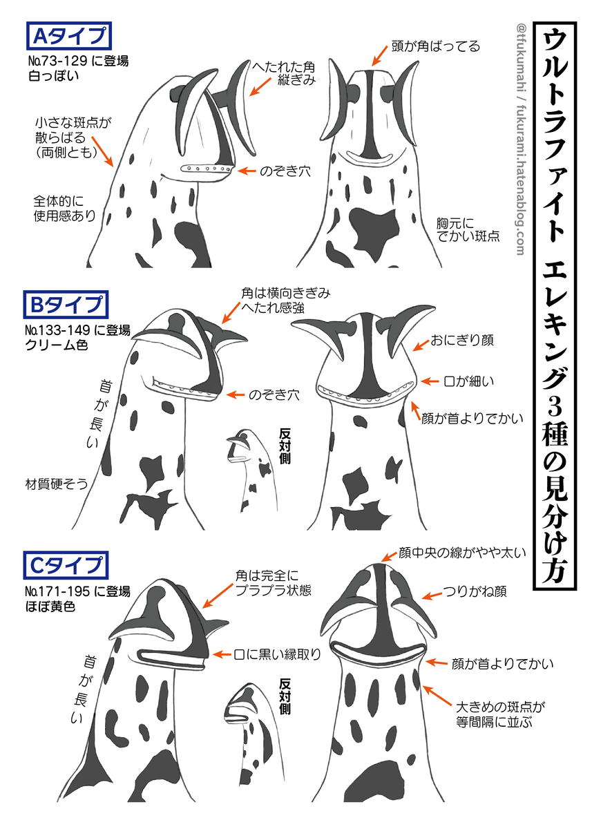 f:id:tfukumachi:20210307192218p:plain