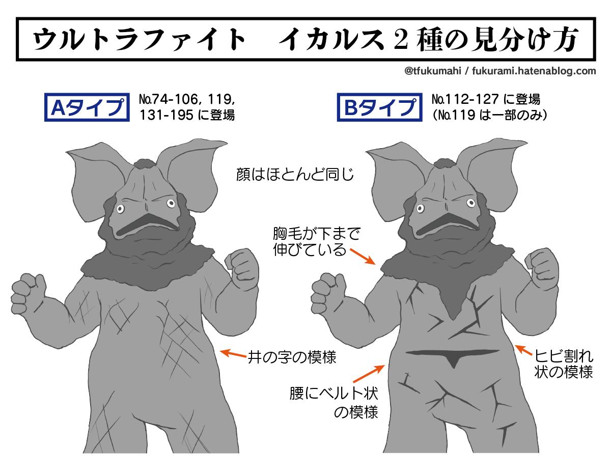 f:id:tfukumachi:20210307192240p:plain