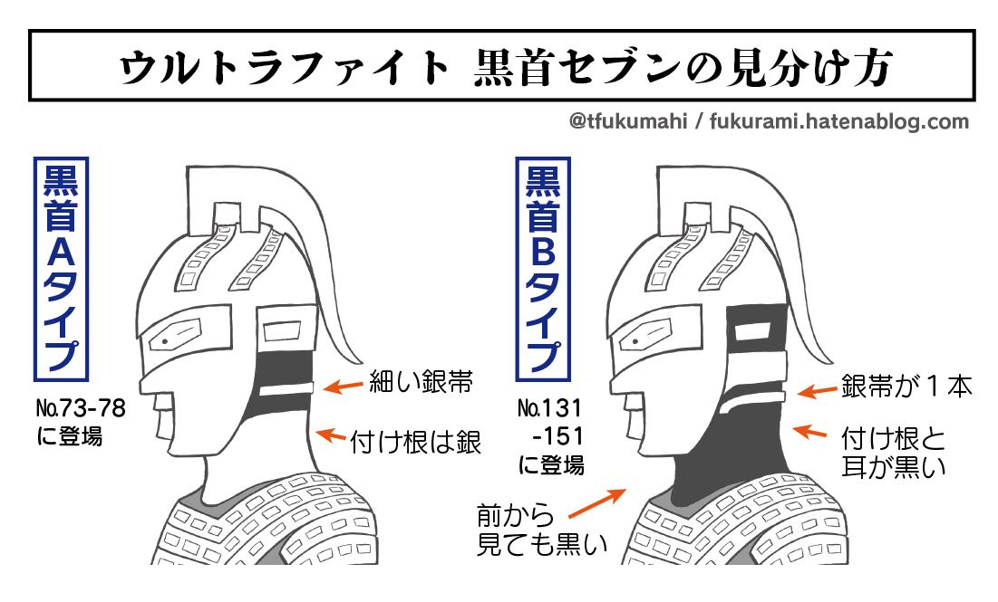f:id:tfukumachi:20210307231503p:plain
