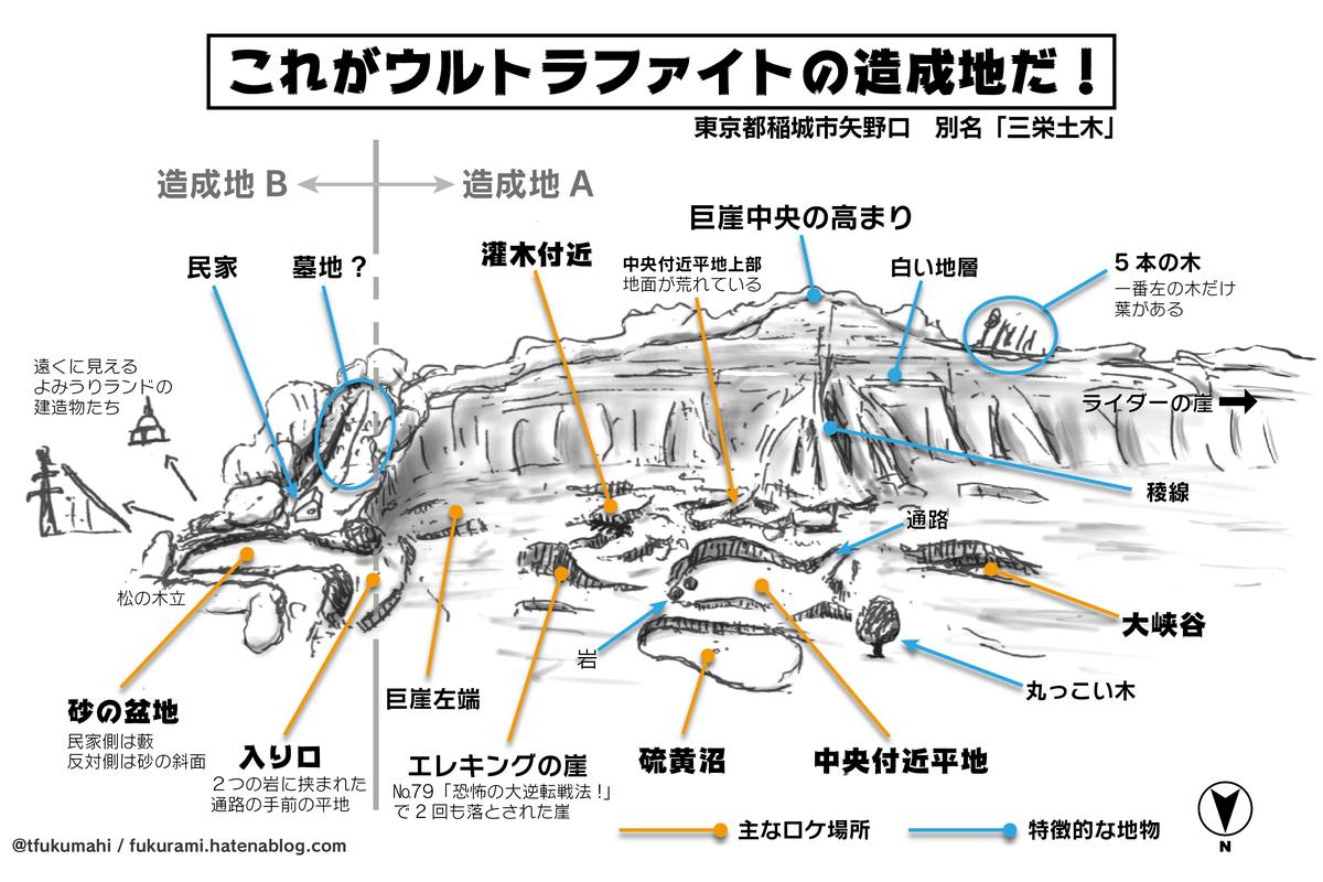 f:id:tfukumachi:20210310142718p:plain