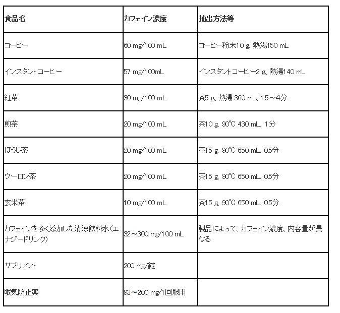 f:id:tharuka87:20180922063252p:plain