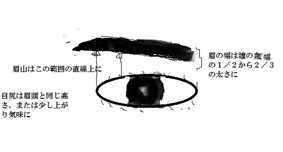 f:id:tharuka87:20190412054923p:plain