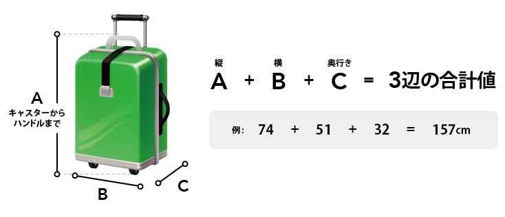 留学用スーツケースの3辺の合計値の測り方説明 縦×横×奥行き=3辺の合計値 縦はキャスターからハンドルまで含めます。