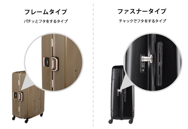 ファスナータイプとフレームタイプのスーツケース画像