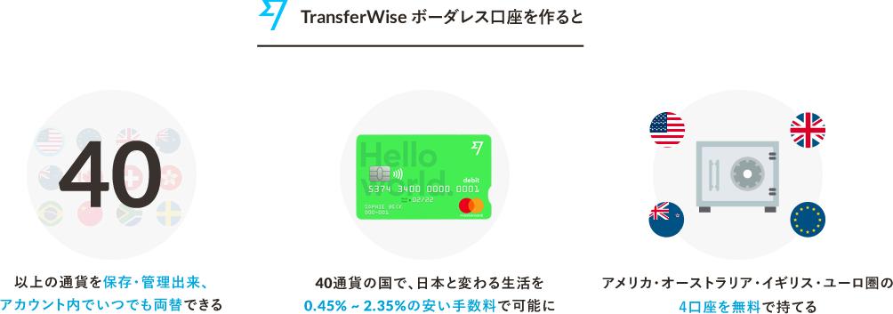 TransferWiseボーダレス口座を持つ事で、バイト・仕事の給料 / 海外銀行に仕送り / ビジネスでの売り上げ など、海外通貨を受け取れるような口座を4つ無料で持つ事ができます。 2019年1月時点では、アメリカドル / オーストラリアドル / ユーロ圏 / イギリスポンド の4通貨を受け取り可能な口座を持つ事が可能です。