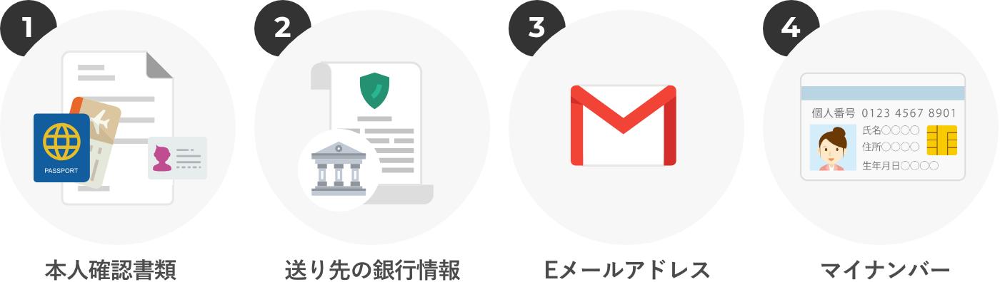 Transferwiseの登録をスムーズにするために4つの物を用意しましょう。本人確認用書類+送り先の銀行口座情報+相手のEメールアドレス+マイナンバーの4つです。