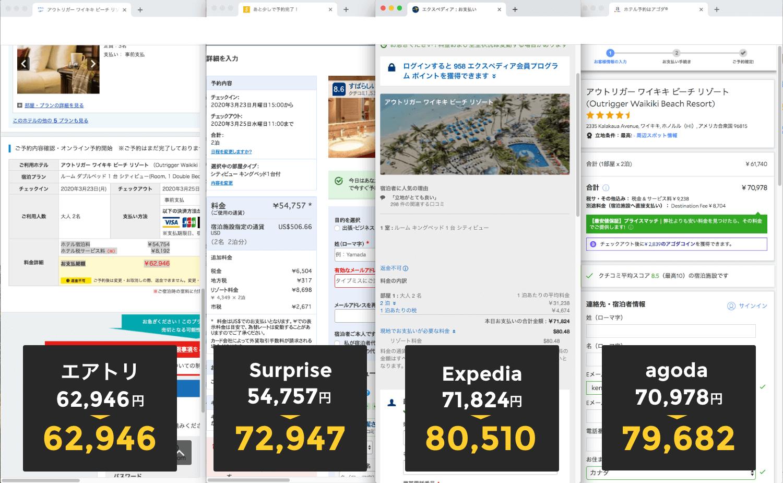 4サイトで比較した時の追加料金の表記方法。実際に合計してみると、表示金額だけでは比較できない事に気づく...