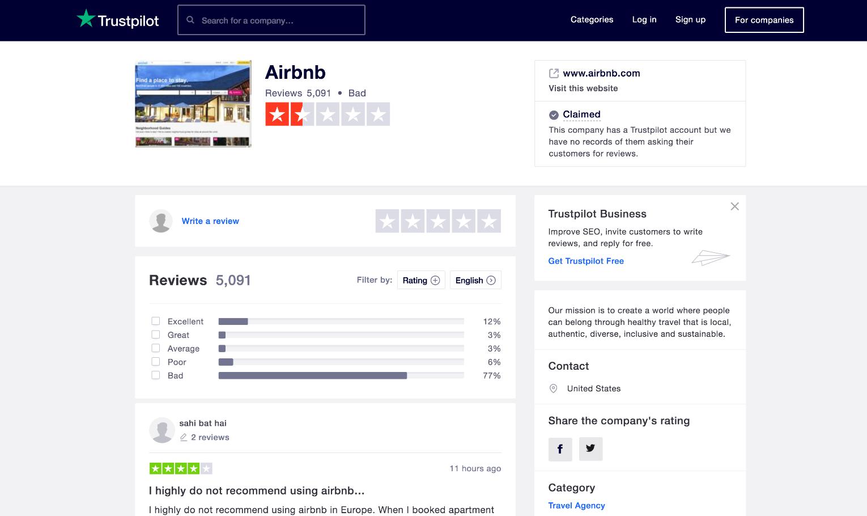 Airbnbをとあるレビューサイトで調べた結果平均、1.7という素晴らしい数字を叩き出しました。