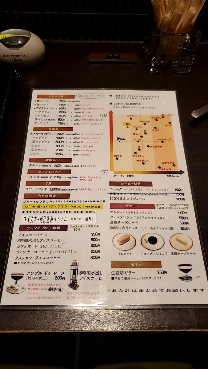 f:id:the_kyoto:20210419173737j:plain