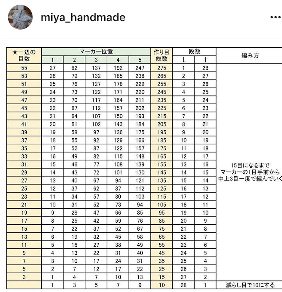 f:id:theakatsuki401:20170630140342j:image