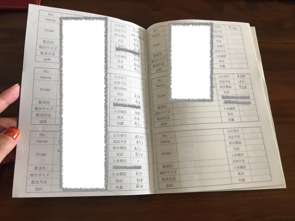 f:id:theakatsuki401:20171003100531j:plain