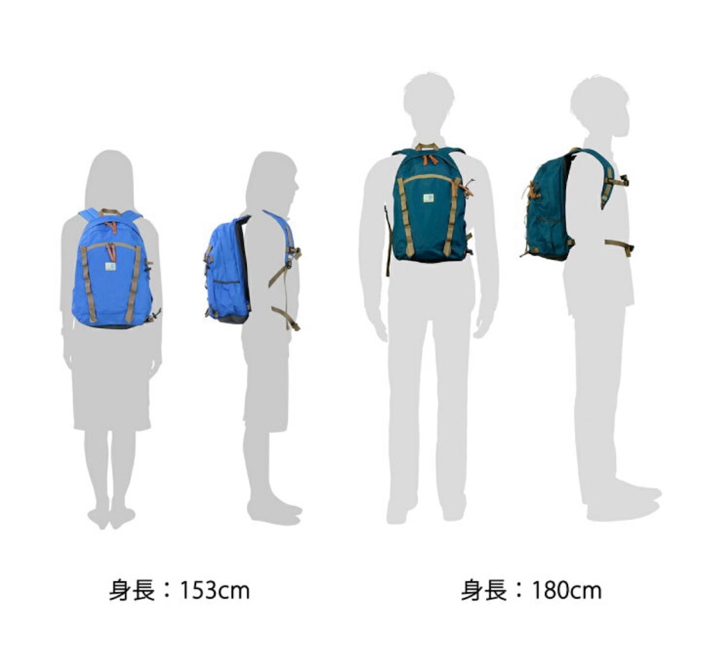 f:id:thebackpack:20181220164205j:image