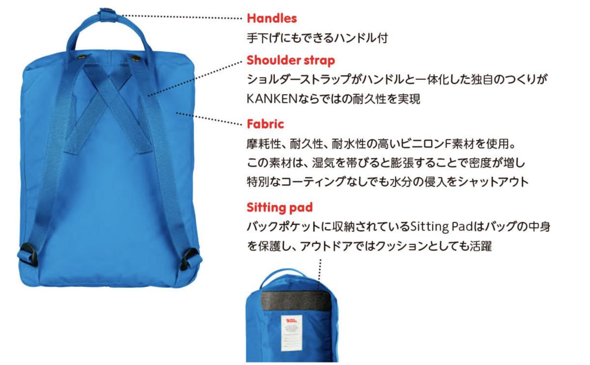f:id:thebackpack:20190621195133p:plain