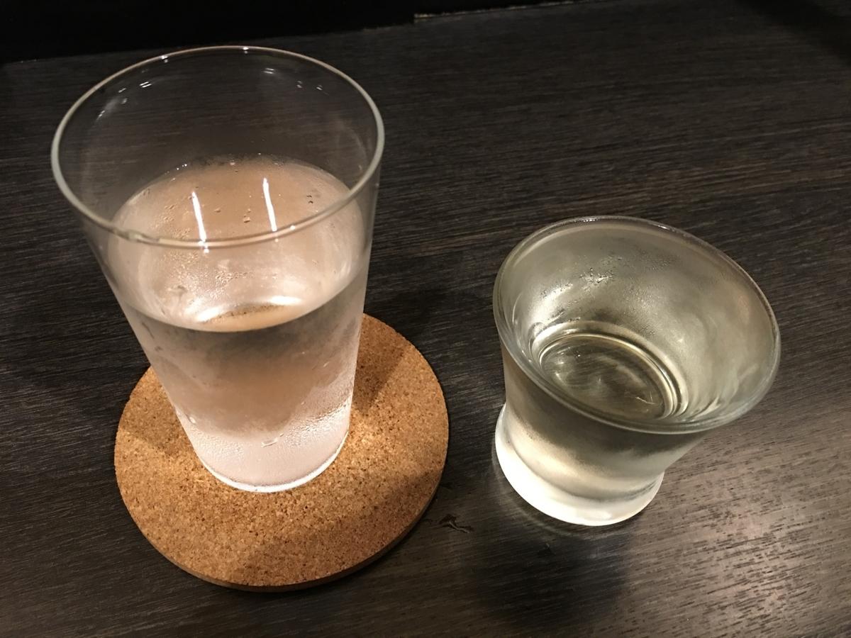 お酒を飲む際お店に置いてあるお冷もご一緒に|theDANN media