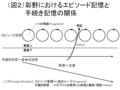 セカンドノベル論図2