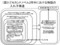 セカンドノベル論図3