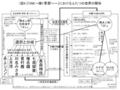 麻枝准論図4(ONEにおけるふたつの世界の関係)