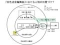 『古色迷宮輪舞曲』関係図2(修正後案)