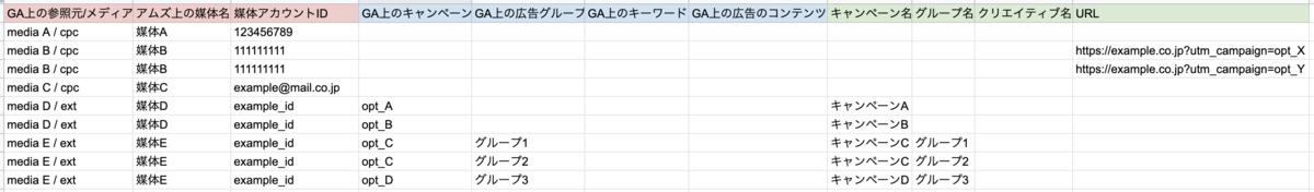 f:id:thenocchinochi08:20210806134635p:plain