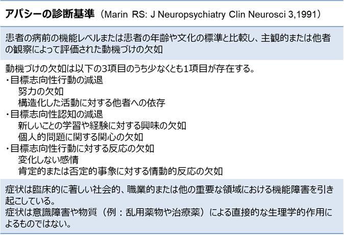 f:id:therapilasis:20180427055328p:plain