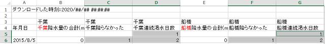 f:id:thesaviour:20200806025225p:plain