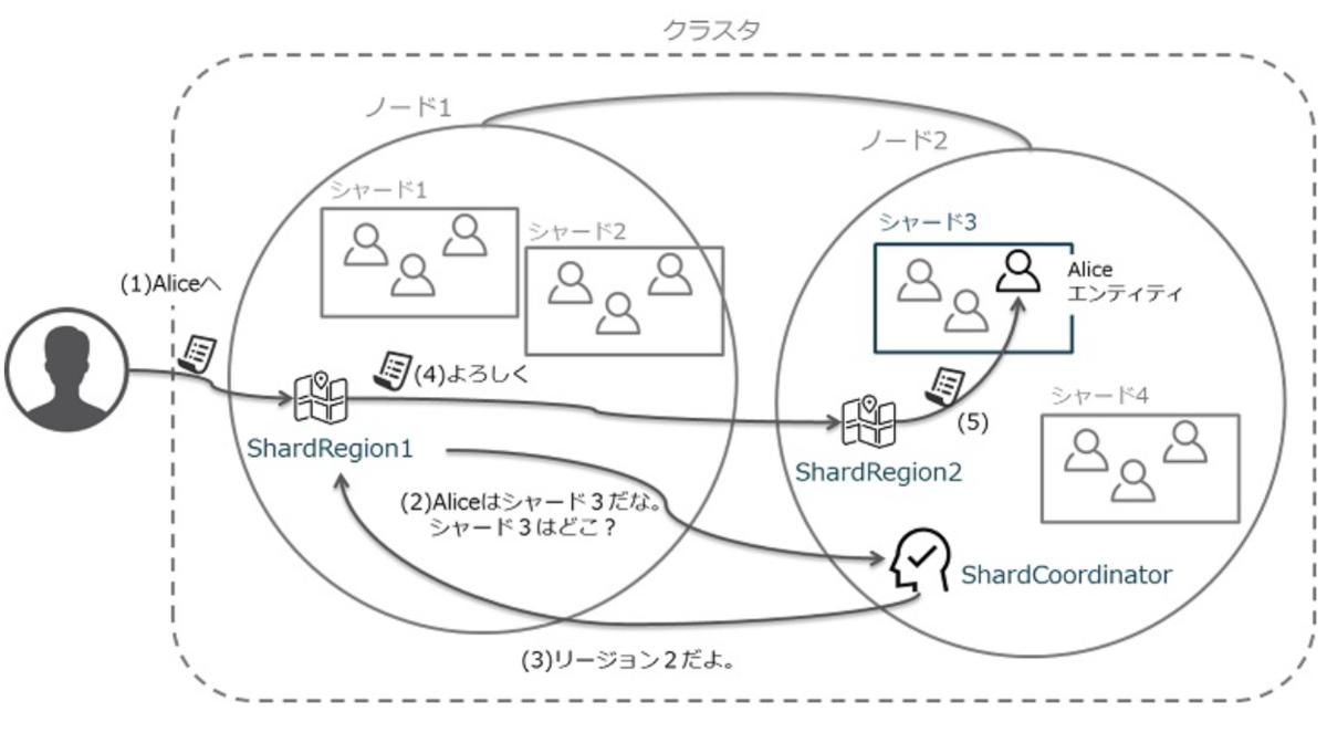 f:id:thescript1210:20210121191342p:plain
