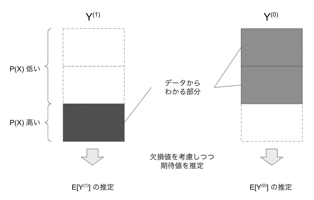 f:id:thescript1210:20210522165121p:plain:w500
