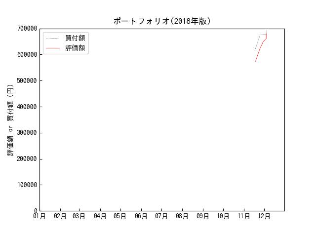 f:id:theta_proto:20181204064321:plain