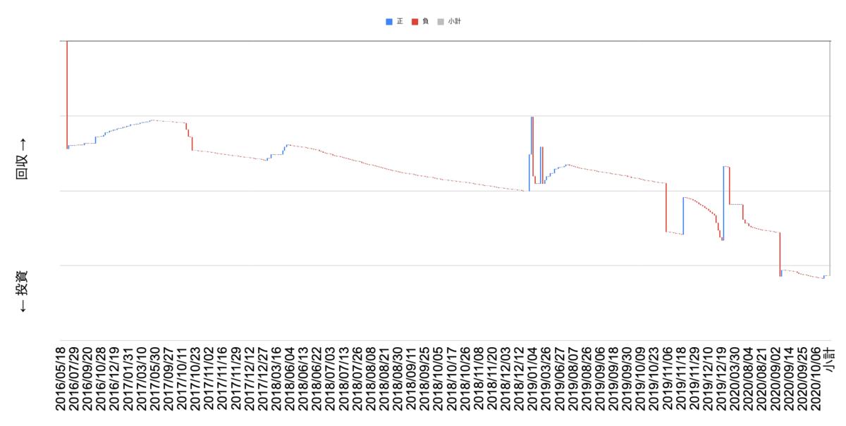 f:id:theta_proto:20201018084120p:plain