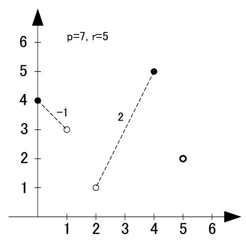 f:id:thetheorier:20200228160659p:plain
