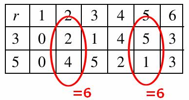 f:id:thetheorier:20200318155833p:plain