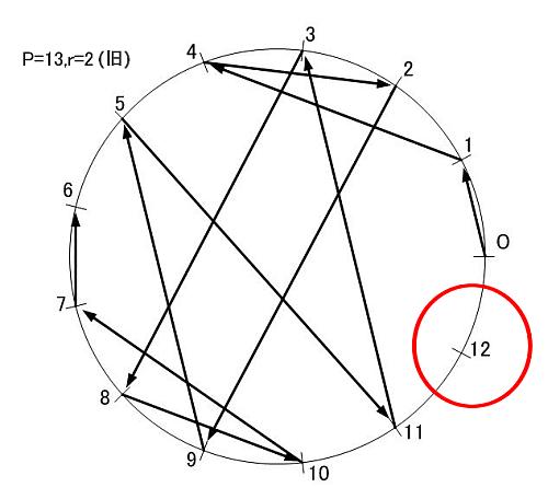 f:id:thetheorier:20210317140858p:plain