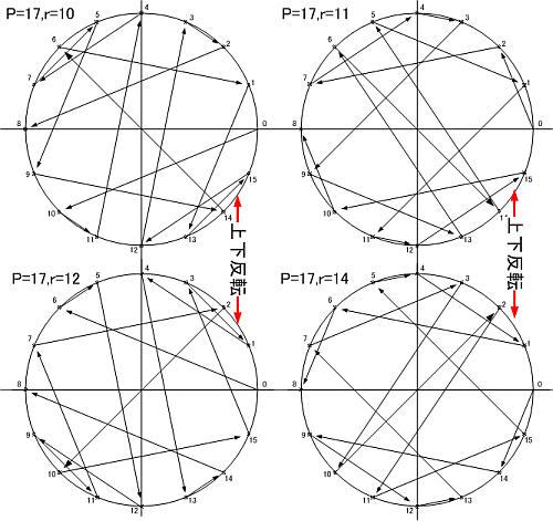f:id:thetheorier:20210317144549p:plain