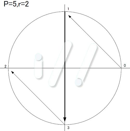 f:id:thetheorier:20210317150302p:plain
