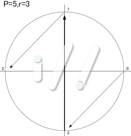 f:id:thetheorier:20210317150349p:plain