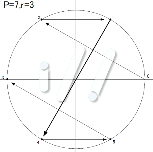 f:id:thetheorier:20210317150442p:plain