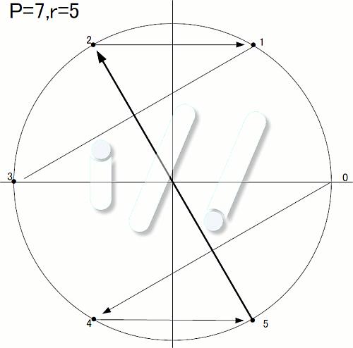 f:id:thetheorier:20210317150511p:plain