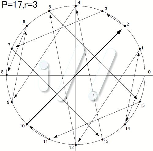 f:id:thetheorier:20210317151323p:plain