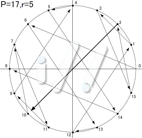 f:id:thetheorier:20210317151400p:plain