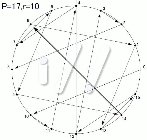f:id:thetheorier:20210317151621p:plain