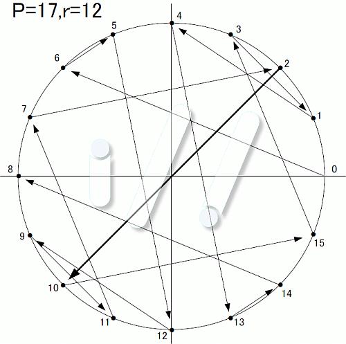f:id:thetheorier:20210317151739p:plain